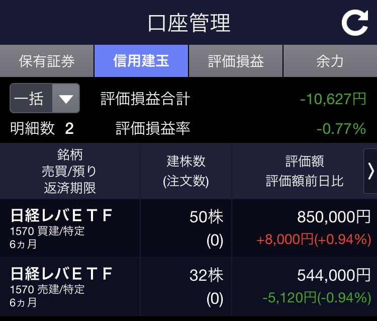 SBI証券照会画面